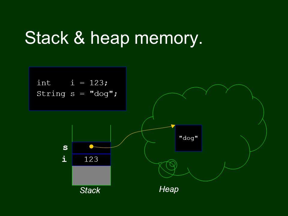 Stack & heap memory. int i = 123; String s = dog ; Stack Heap i 123 s dog