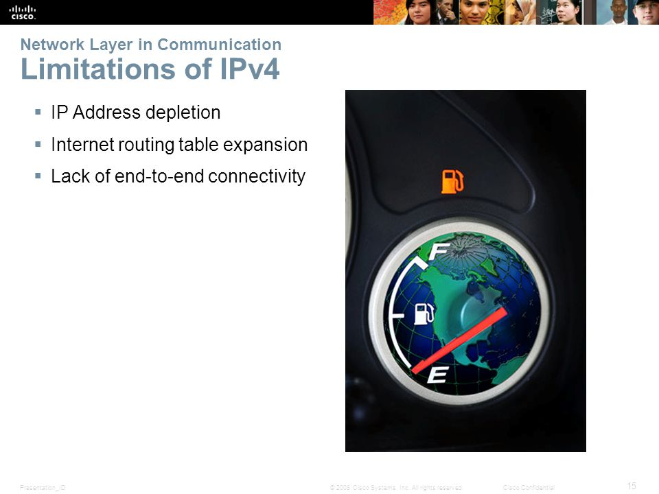 Presentation_ID 15 © 2008 Cisco Systems, Inc. All rights reserved.Cisco Confidential Network Layer in Communication Limitations of IPv4  IP Address d