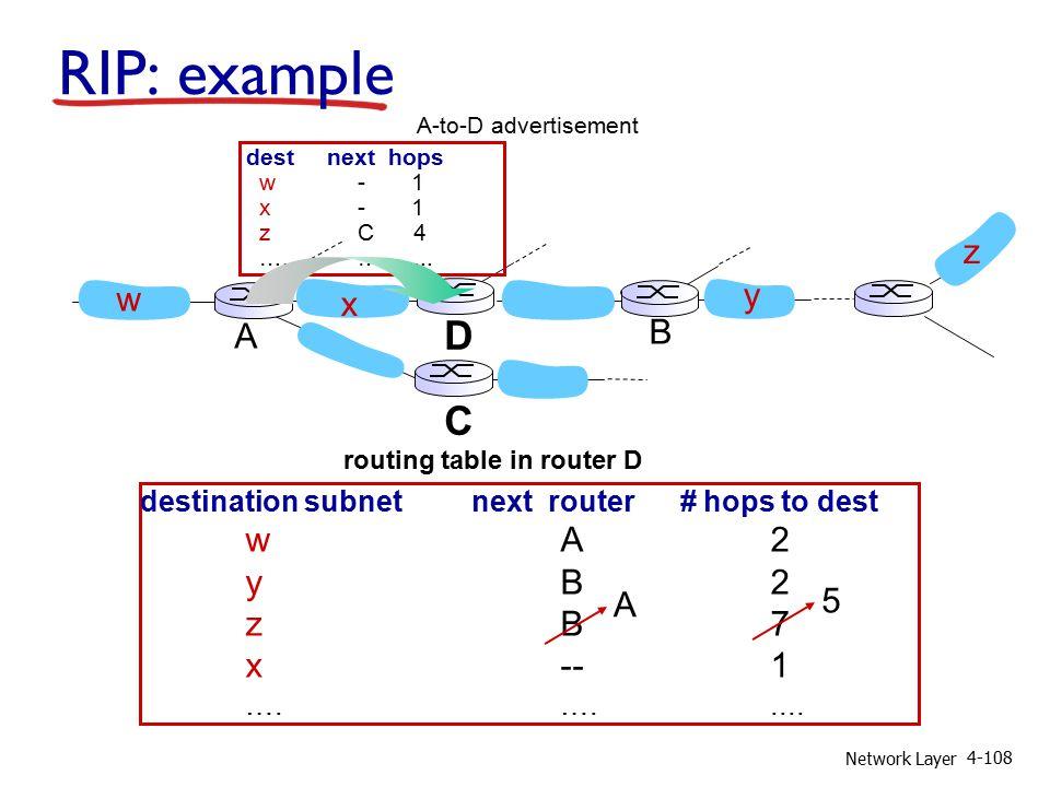 Network Layer 4-108 w x y z A C D B destination subnet next router # hops to dest wA2 yB2 zB7 x--1 ….…..... routing table in router D A 5 dest next ho