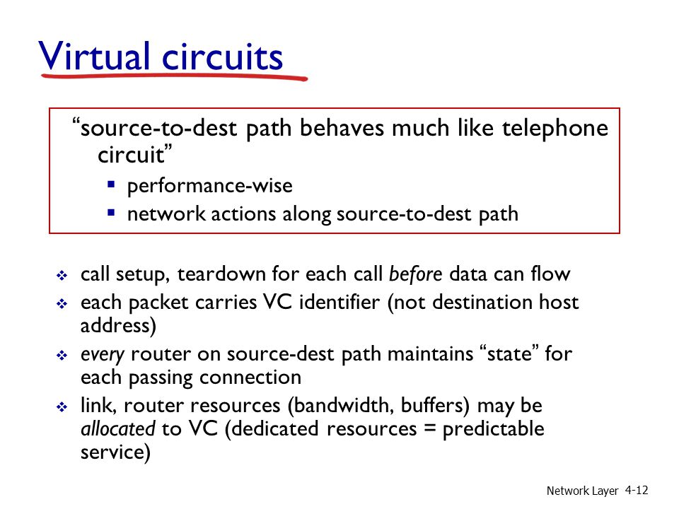 Network Layer 4-12 Virtual circuits  call setup, teardown for each call before data can flow  each packet carries VC identifier (not destination host address)  every router on source-dest path maintains state for each passing connection  link, router resources (bandwidth, buffers) may be allocated to VC (dedicated resources = predictable service) source-to-dest path behaves much like telephone circuit  performance-wise  network actions along source-to-dest path
