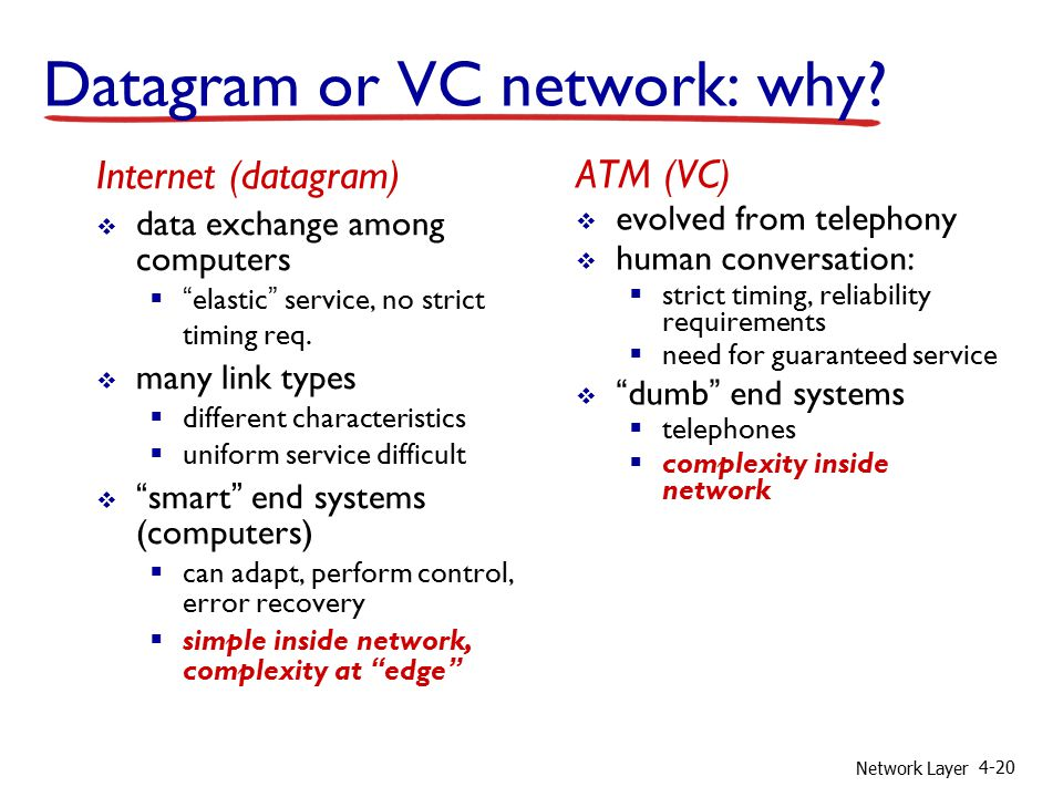 Network Layer 4-20 Datagram or VC network: why.