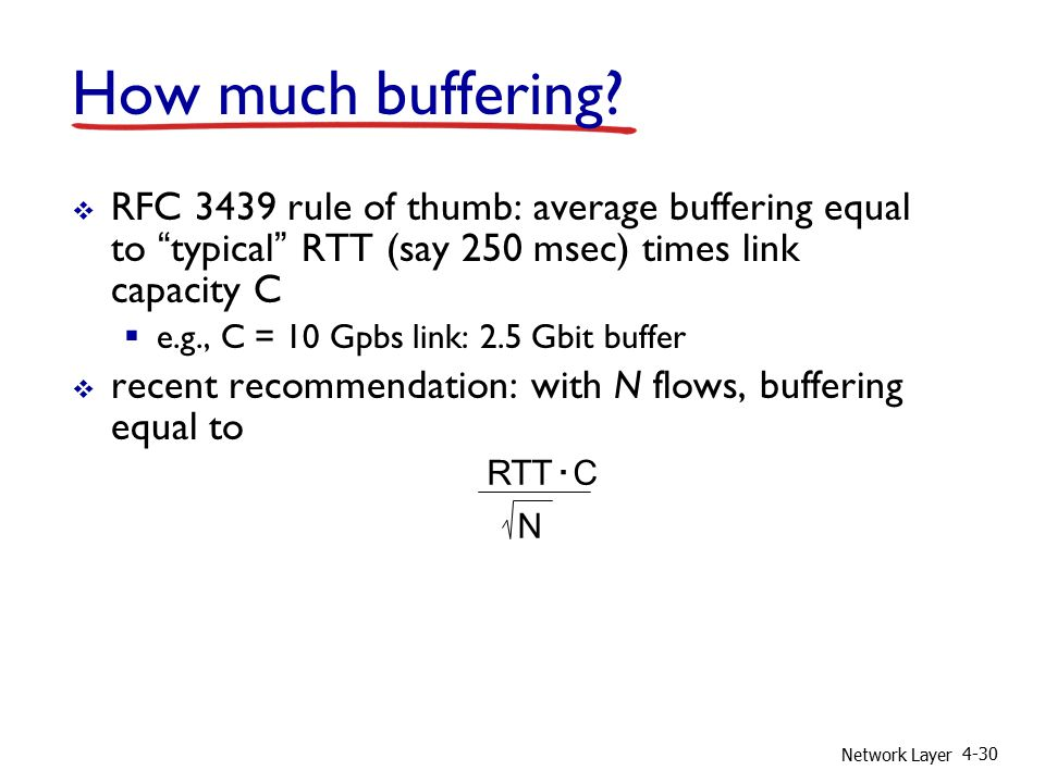 Network Layer 4-30 How much buffering.
