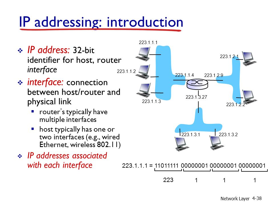 Network Layer 4-38 IP addressing: introduction  IP address: 32-bit identifier for host, router interface  interface: connection between host/router and physical link  router's typically have multiple interfaces  host typically has one or two interfaces (e.g., wired Ethernet, wireless 802.11)  IP addresses associated with each interface 223.1.1.1 223.1.1.2 223.1.1.3 223.1.1.4 223.1.2.9 223.1.2.2 223.1.2.1 223.1.3.2 223.1.3.1 223.1.3.27 223.1.1.1 = 11011111 00000001 00000001 00000001 223 111