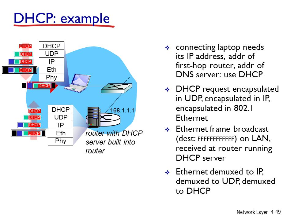 Network Layer 4-49  connecting laptop needs its IP address, addr of first-hop router, addr of DNS server: use DHCP router with DHCP server built into router  DHCP request encapsulated in UDP, encapsulated in IP, encapsulated in 802.1 Ethernet  Ethernet frame broadcast (dest: FFFFFFFFFFFF ) on LAN, received at router running DHCP server  Ethernet demuxed to IP, demuxed to UDP, demuxed to DHCP 168.1.1.1 DHCP UDP IP Eth Phy DHCP UDP IP Eth Phy DHCP DHCP: example
