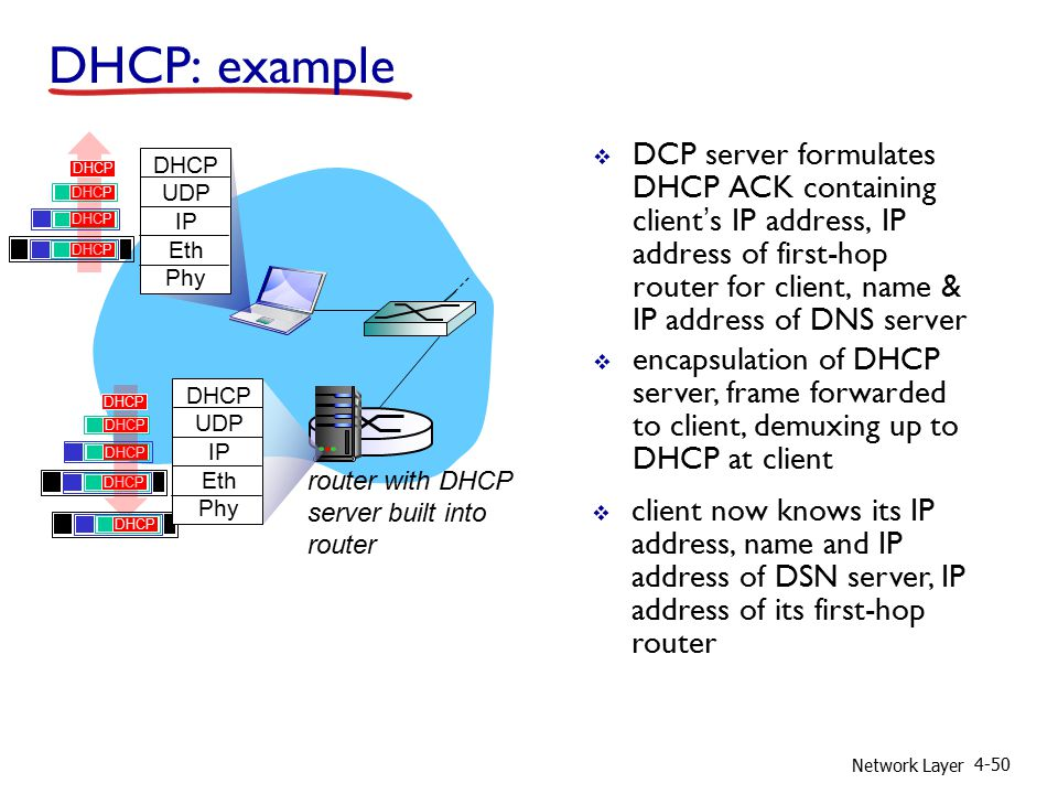 Network Layer 4-50  DCP server formulates DHCP ACK containing client's IP address, IP address of first-hop router for client, name & IP address of DNS server  encapsulation of DHCP server, frame forwarded to client, demuxing up to DHCP at client DHCP: example router with DHCP server built into router DHCP UDP IP Eth Phy DHCP UDP IP Eth Phy DHCP  client now knows its IP address, name and IP address of DSN server, IP address of its first-hop router