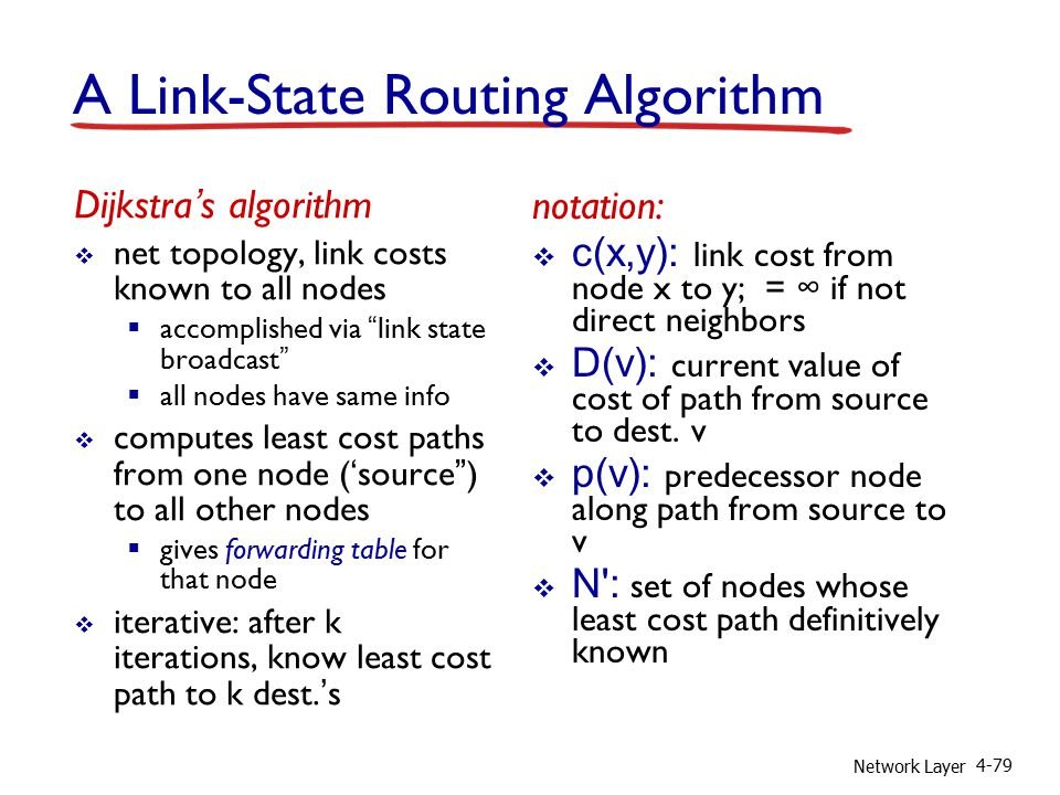 Network Layer 4-79 A Link-State Routing Algorithm Dijkstra's algorithm  net topology, link costs known to all nodes  accomplished via link state broadcast  all nodes have same info  computes least cost paths from one node ('source ) to all other nodes  gives forwarding table for that node  iterative: after k iterations, know least cost path to k dest.'s notation:  c(x,y): link cost from node x to y; = ∞ if not direct neighbors  D(v): current value of cost of path from source to dest.
