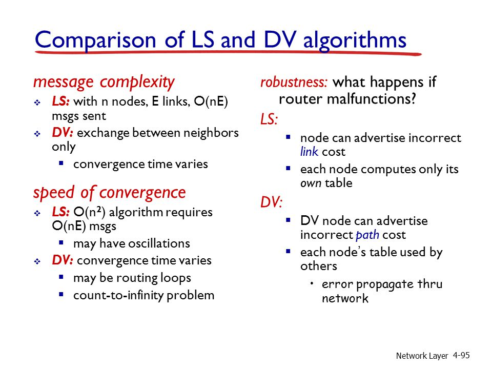 Network Layer 4-95 Comparison of LS and DV algorithms message complexity  LS: with n nodes, E links, O(nE) msgs sent  DV: exchange between neighbors only  convergence time varies speed of convergence  LS: O(n 2 ) algorithm requires O(nE) msgs  may have oscillations  DV: convergence time varies  may be routing loops  count-to-infinity problem robustness: what happens if router malfunctions.