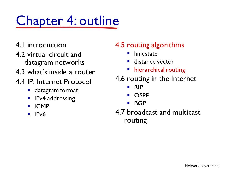 Network Layer 4-96 4.1 introduction 4.2 virtual circuit and datagram networks 4.3 what's inside a router 4.4 IP: Internet Protocol  datagram format  IPv4 addressing  ICMP  IPv6 4.5 routing algorithms  link state  distance vector  hierarchical routing 4.6 routing in the Internet  RIP  OSPF  BGP 4.7 broadcast and multicast routing Chapter 4: outline
