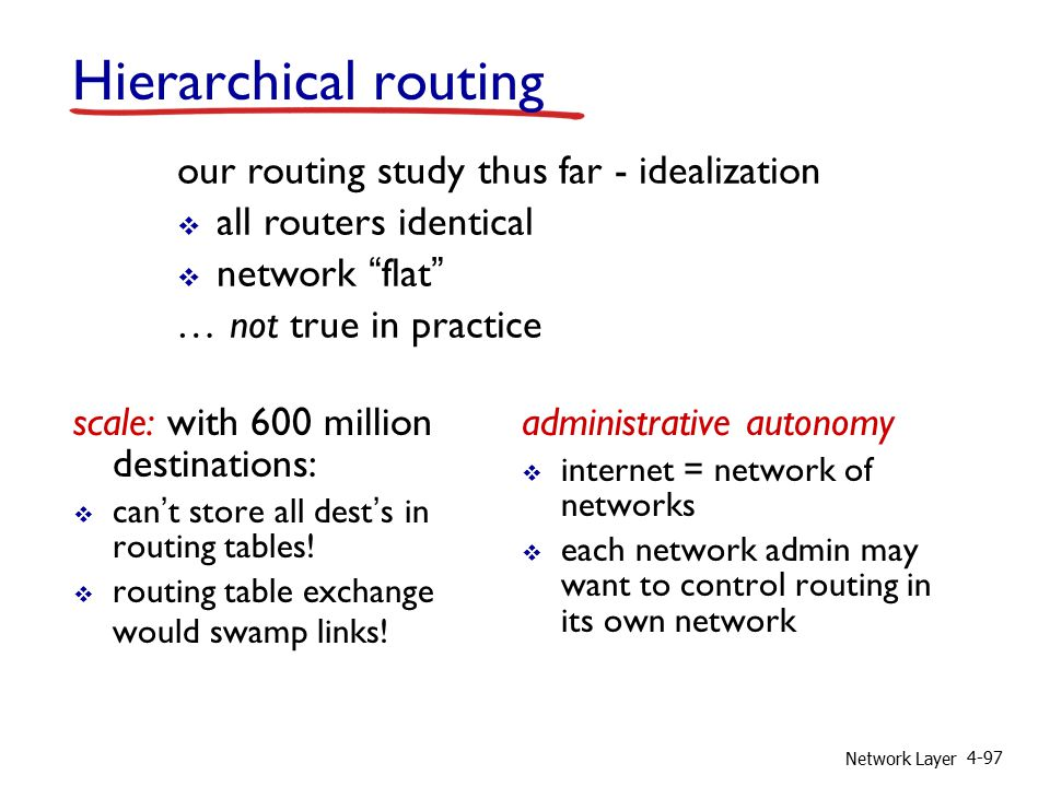 Network Layer 4-97 Hierarchical routing scale: with 600 million destinations:  can't store all dest's in routing tables.