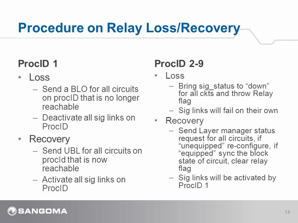 Procedure on Relay Loss/Recovery ProcID 1 Loss – Send a BLO for all circuits on procID that is no longer reachable – Deactivate all sig links on ProcID Recovery – Send UBL for all circuits on procId that is now reachable – Activate all sig links on ProcID ProcID 2-9 Loss – Bring sig_status to down for all ckts and throw Relay flag – Sig links will fail on their own Recovery – Send Layer manager status request for all circuits, if unequipped re-configure, if equipped sync the block state of circuit, clear relay flag – Sig links will be activated by ProcID 1 14
