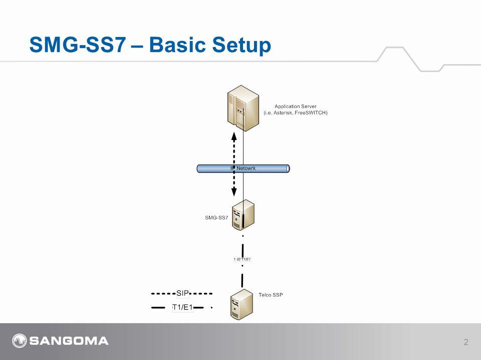 SMG-SS7 – Basic Setup 2