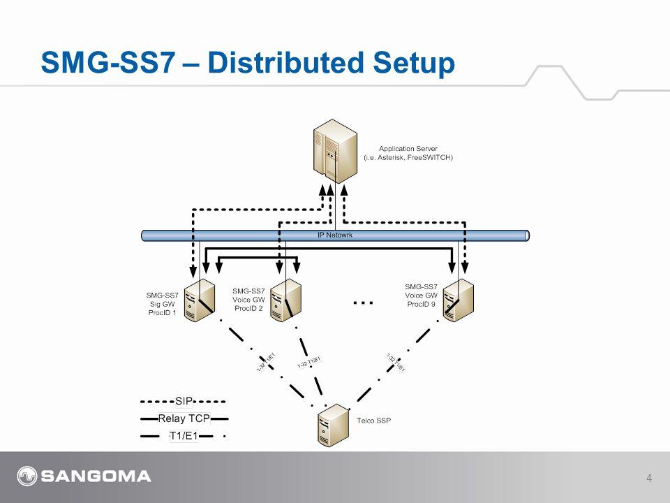 SMG-SS7 – Distributed Setup 4