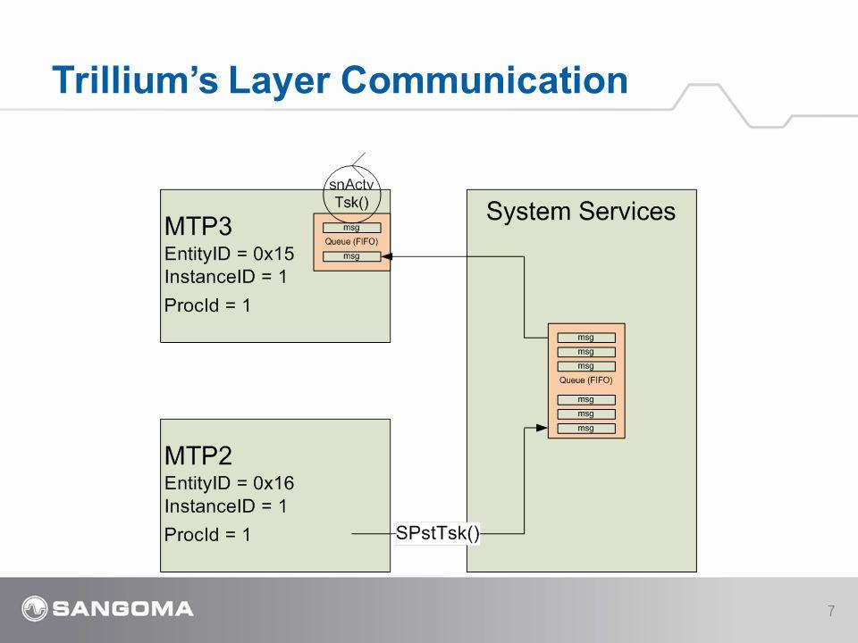 Trillium's Layer Communication 7