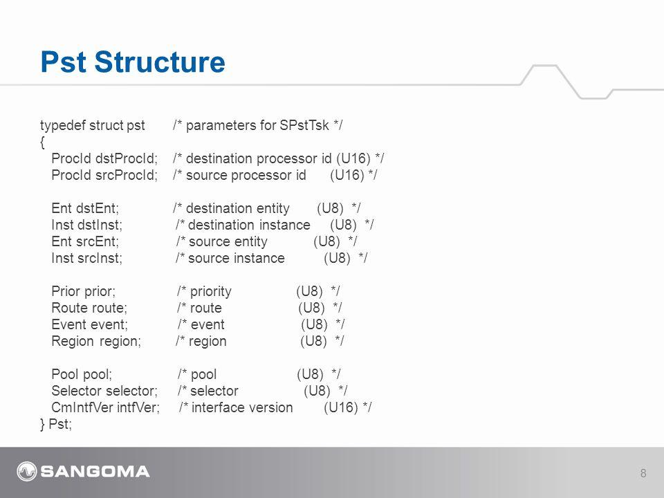 typedef struct pst/* parameters for SPstTsk */ { ProcId dstProcId;/* destination processor id (U16) */ ProcId srcProcId;/* source processor id (U16) */ Ent dstEnt;/* destination entity (U8) */ Inst dstInst; /* destination instance (U8) */ Ent srcEnt; /* source entity (U8) */ Inst srcInst; /* source instance (U8) */ Prior prior; /* priority (U8) */ Route route; /* route (U8) */ Event event; /* event (U8) */ Region region; /* region (U8) */ Pool pool; /* pool (U8) */ Selector selector; /* selector (U8) */ CmIntfVer intfVer; /* interface version (U16) */ } Pst; Pst Structure 8