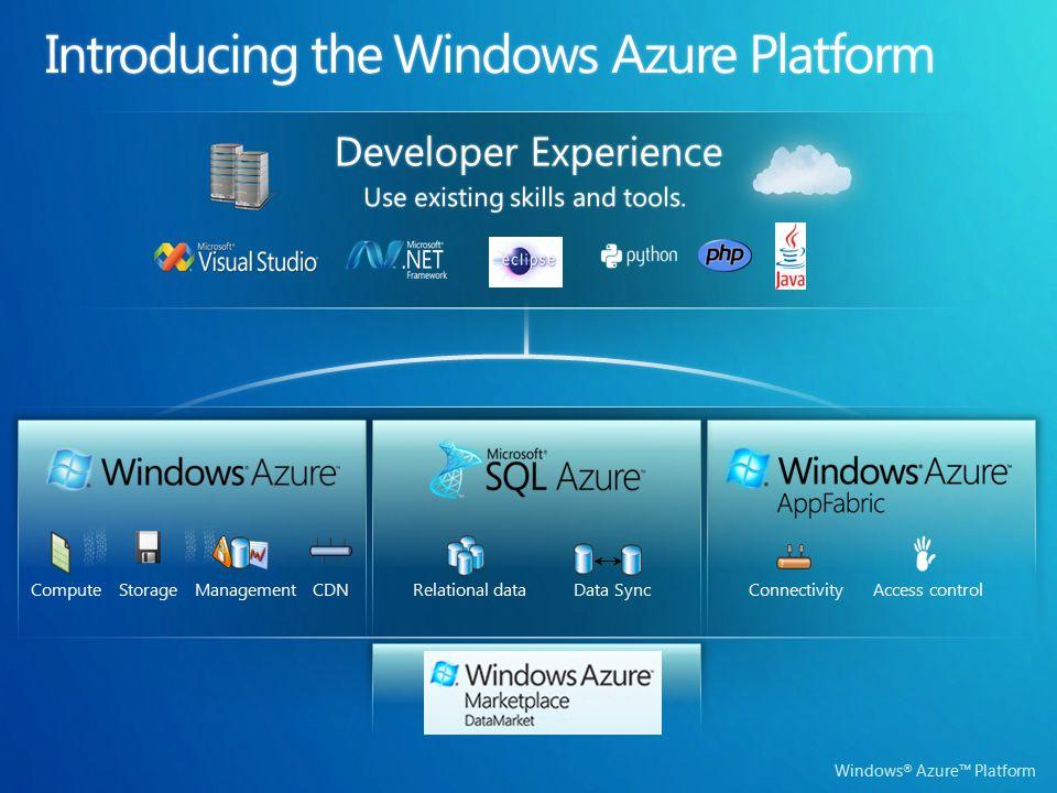 Windows ® Azure™ Platform ComputeStorageManagement Relational data ConnectivityAccess control CDN Data Sync