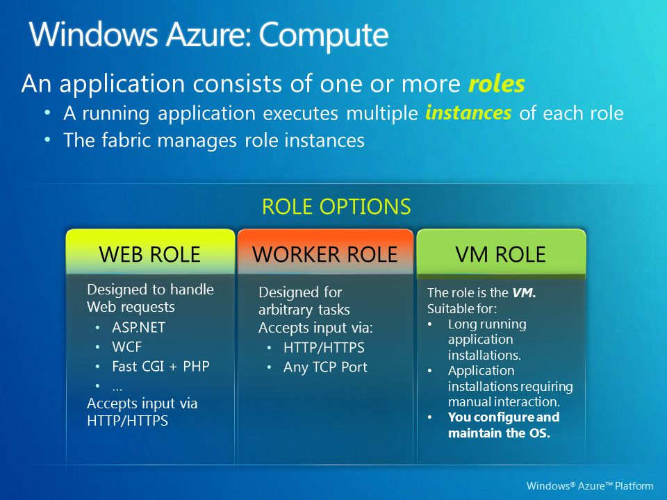 Windows ® Azure™ Platform ROLE OPTIONS The role is the VM. Suitable for: Long running application installations. Application installations requiring m