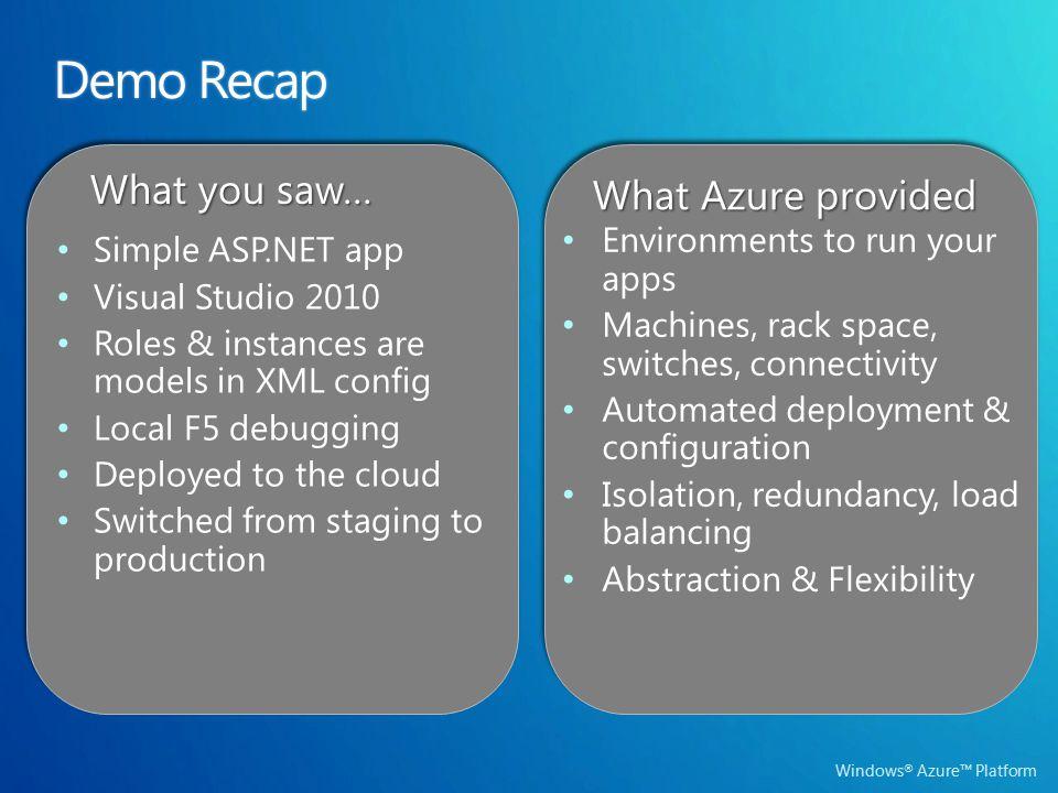 Windows ® Azure™ Platform What Azure provided Demo RecapDemo Recap What you saw…