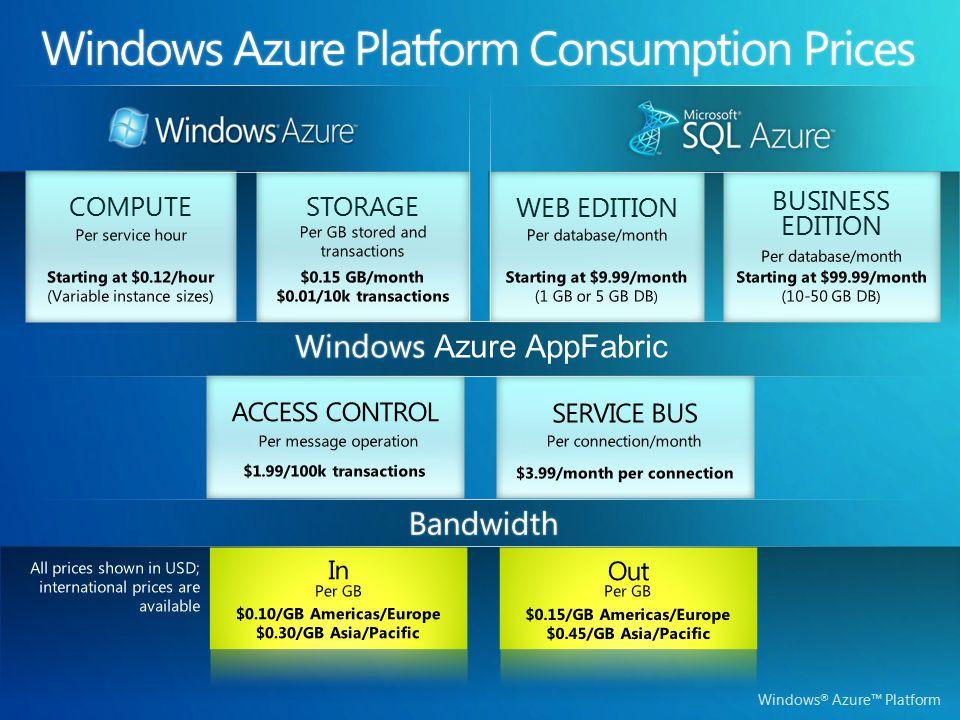 Windows ® Azure™ Platform COMPUTE STORAGE WEB EDITION BUSINESS EDITION