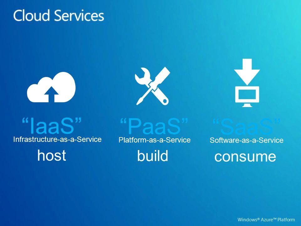 Windows ® Azure™ Platform Software-as-a-Service SaaS Platform-as-a-Service PaaS Infrastructure-as-a-Service IaaS