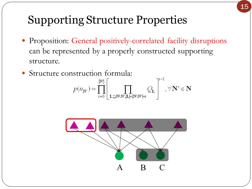15 Supporting Structure Properties Proposition: General positively-correlated facility disruptions can be represented by a properly constructed supporting structure.