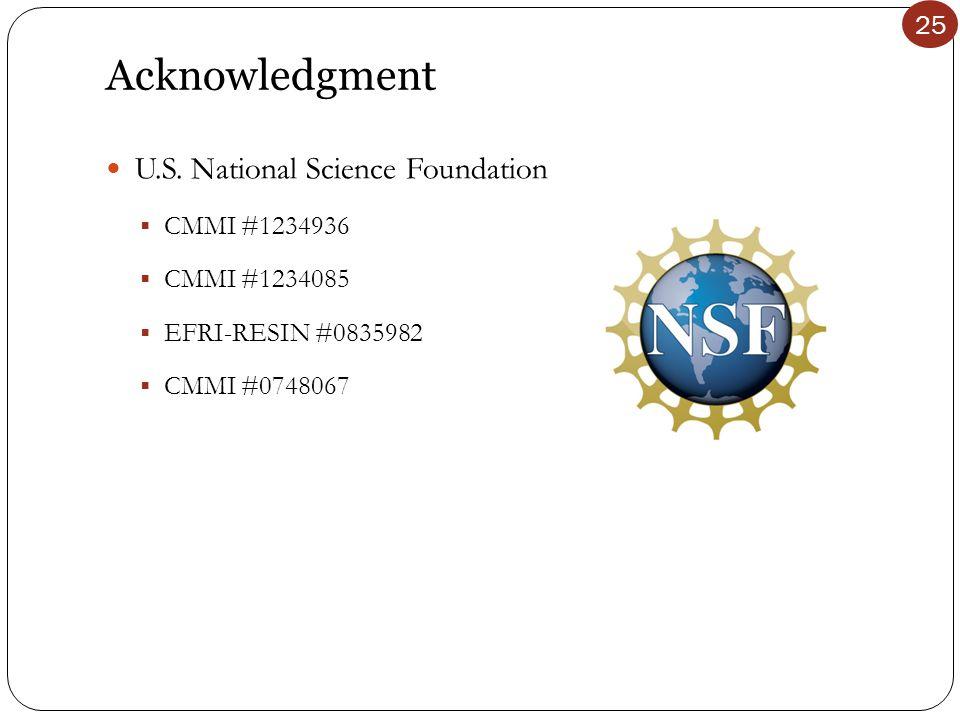 25 Acknowledgment U.S.