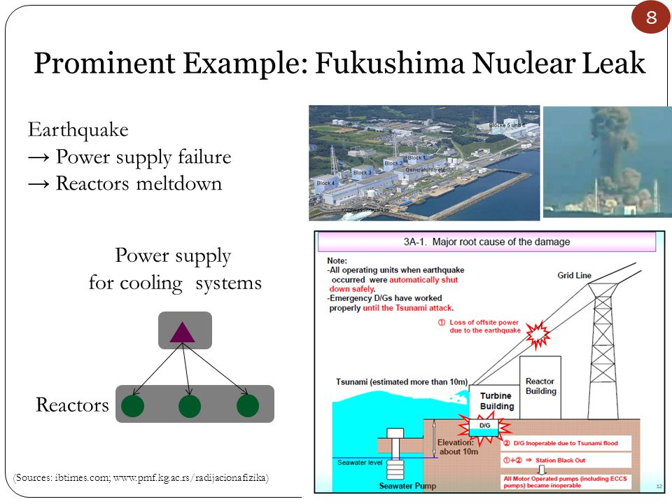 8 Prominent Example: Fukushima Nuclear Leak (Sources: ibtimes.com; www.pmf.kg.ac.rs/radijacionafizika) Earthquake → Power supply failure → Reactors meltdown Power supply for cooling systems Reactors