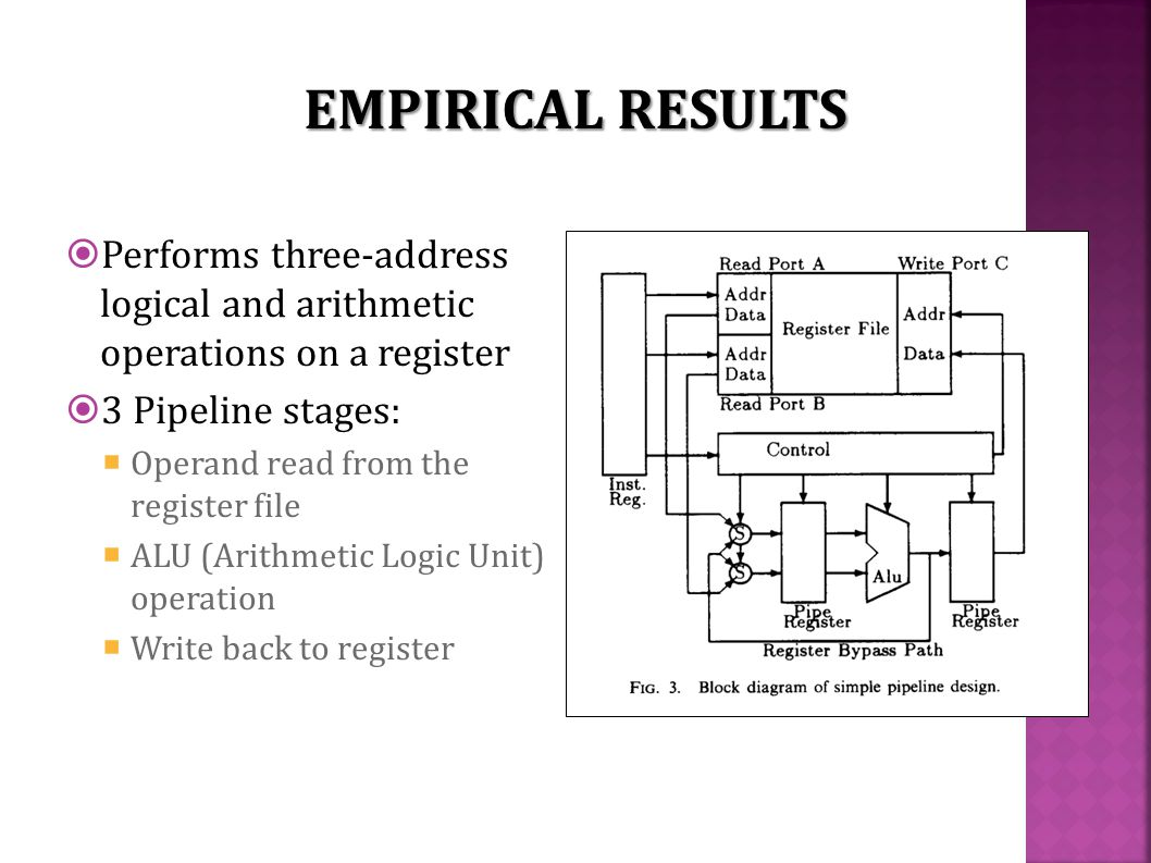  Performs three-address logical and arithmetic operations on a register  3 Pipeline stages:  Operand read from the register file  ALU (Arithmetic Logic Unit) operation  Write back to register EMPIRICAL RESULTS