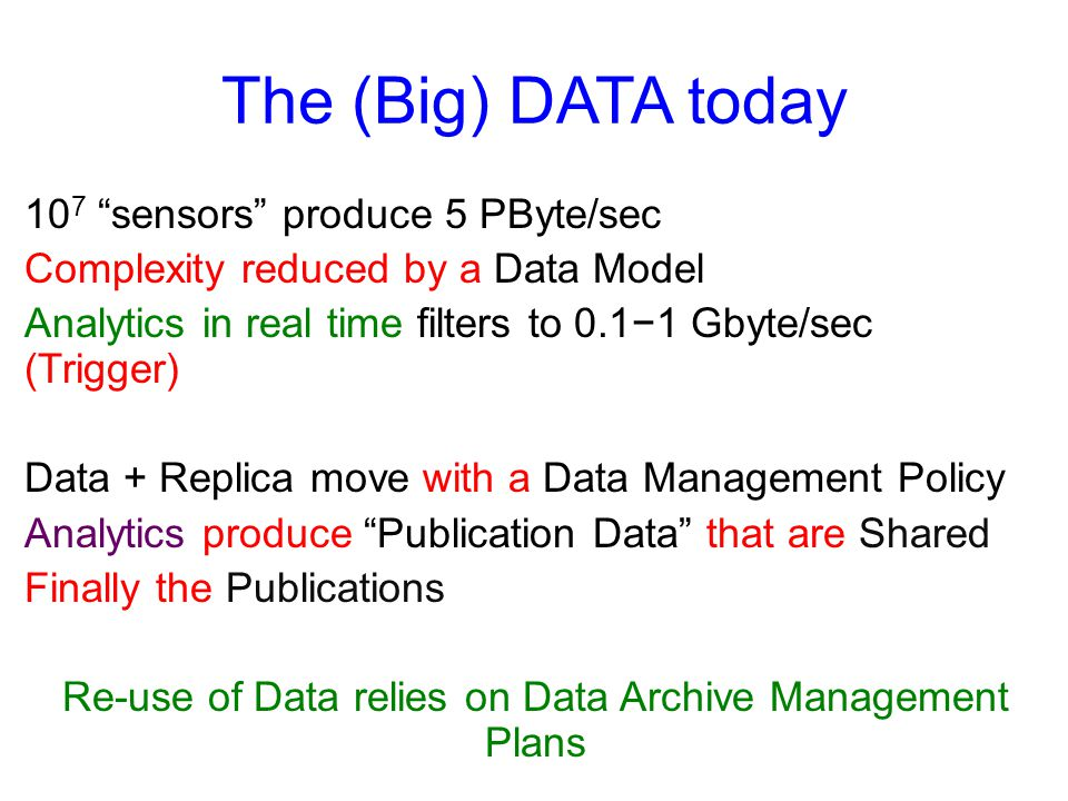 The (Big) DATA today 10 7 sensors produce 5 PByte/sec Complexity reduced by a Data Model Analytics in real time filters to 0.1−1 Gbyte/sec (Trigger) Data + Replica move with a Data Management Policy Analytics produce Publication Data that are Shared Finally the Publications Re-use of Data relies on Data Archive Management Plans