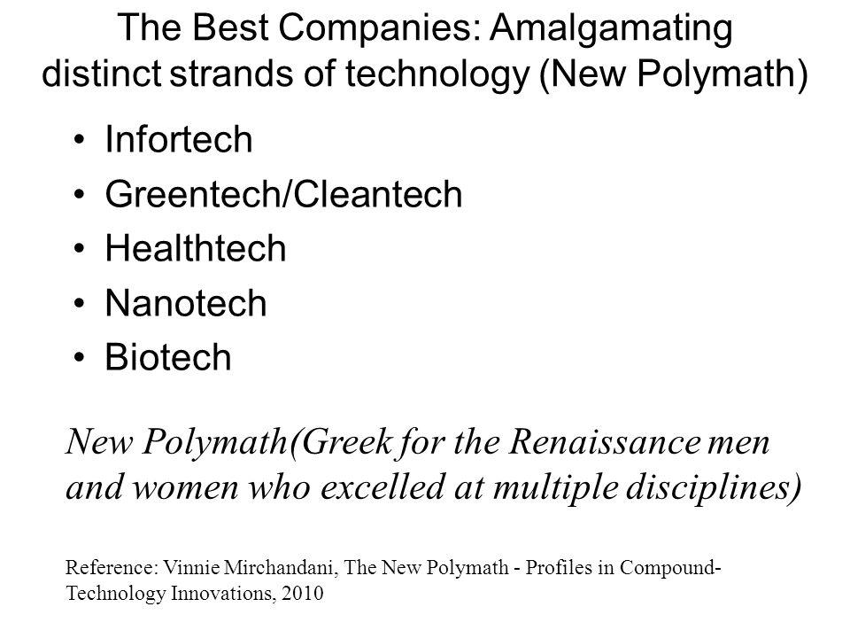 The Best Companies: Amalgamating distinct strands of technology (New Polymath) Infortech Greentech/Cleantech Healthtech Nanotech Biotech New Polymath(