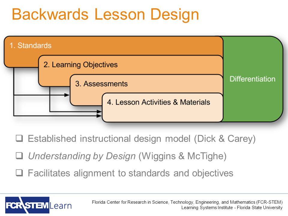 Florida Center for Research in Science, Technology, Engineering, and Mathematics (FCR-STEM) Learning Systems Institute - Florida State University Backwards Lesson Design  Established instructional design model (Dick & Carey)  Understanding by Design (Wiggins & McTighe)  Facilitates alignment to standards and objectives