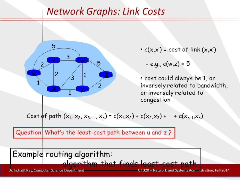 Network Graphs: Link Costs u y x wv z 2 2 1 3 1 1 2 5 3 5 c(x,x') = cost of link (x,x') - e.g., c(w,z) = 5 cost could always be 1, or inversely related to bandwidth, or inversely related to congestion Cost of path (x 1, x 2, x 3,…, x p ) = c(x 1,x 2 ) + c(x 2,x 3 ) + … + c(x p-1,x p ) Question: What's the least-cost path between u and z .