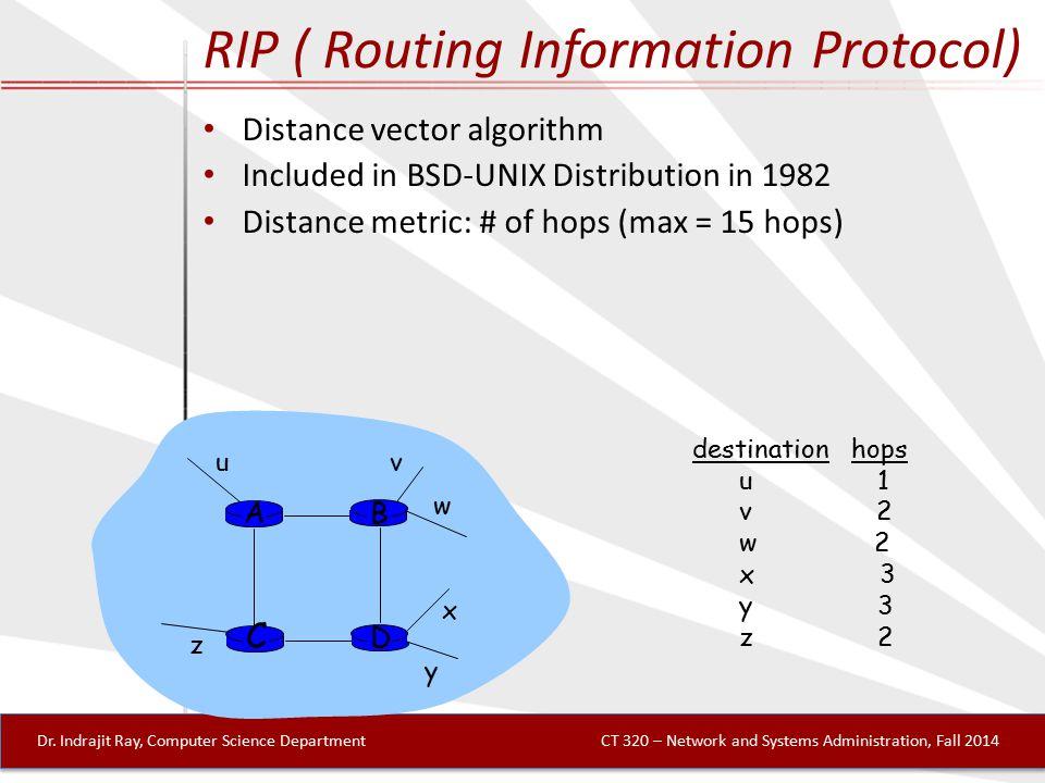 RIP ( Routing Information Protocol) Distance vector algorithm Included in BSD-UNIX Distribution in 1982 Distance metric: # of hops (max = 15 hops) D C BA u v w x y z destination hops u 1 v 2 w 2 x 3 y 3 z 2 Dr.