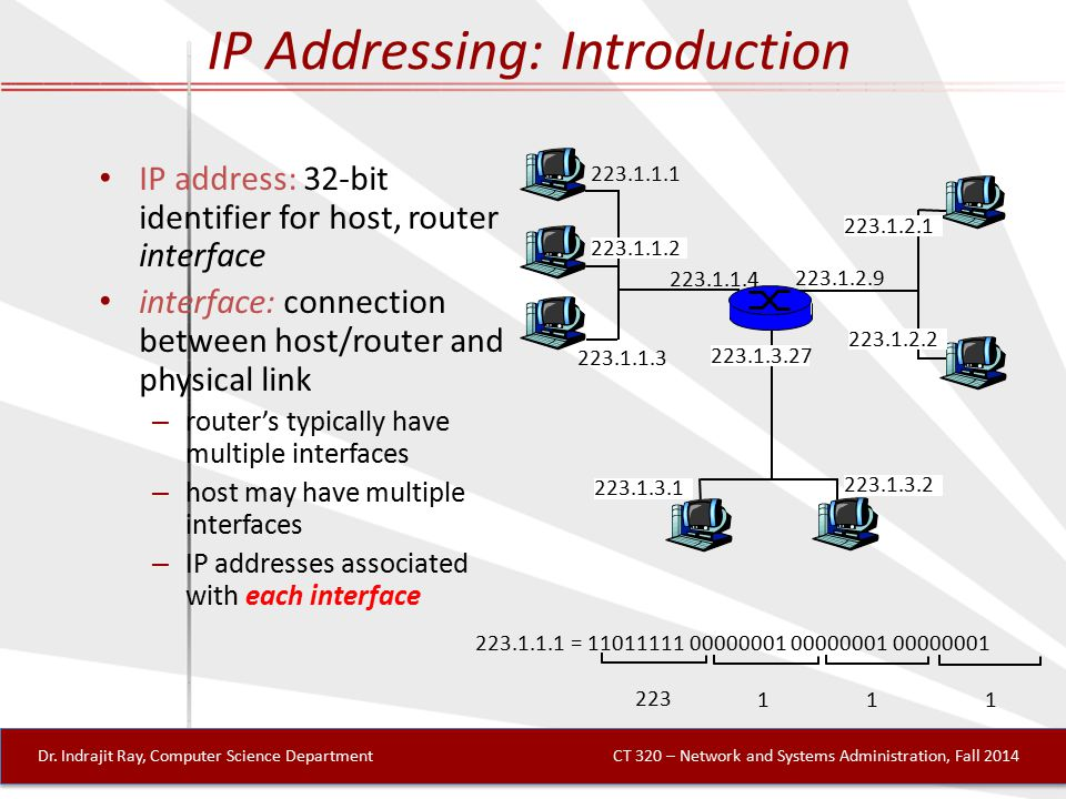 IP Addressing: Introduction IP address: 32-bit identifier for host, router interface interface: connection between host/router and physical link – router's typically have multiple interfaces – host may have multiple interfaces – IP addresses associated with each interface 223.1.1.1 223.1.1.2 223.1.1.3 223.1.1.4 223.1.2.9 223.1.2.2 223.1.2.1 223.1.3.2 223.1.3.1 223.1.3.27 223.1.1.1 = 11011111 00000001 00000001 00000001 223 111 Dr.
