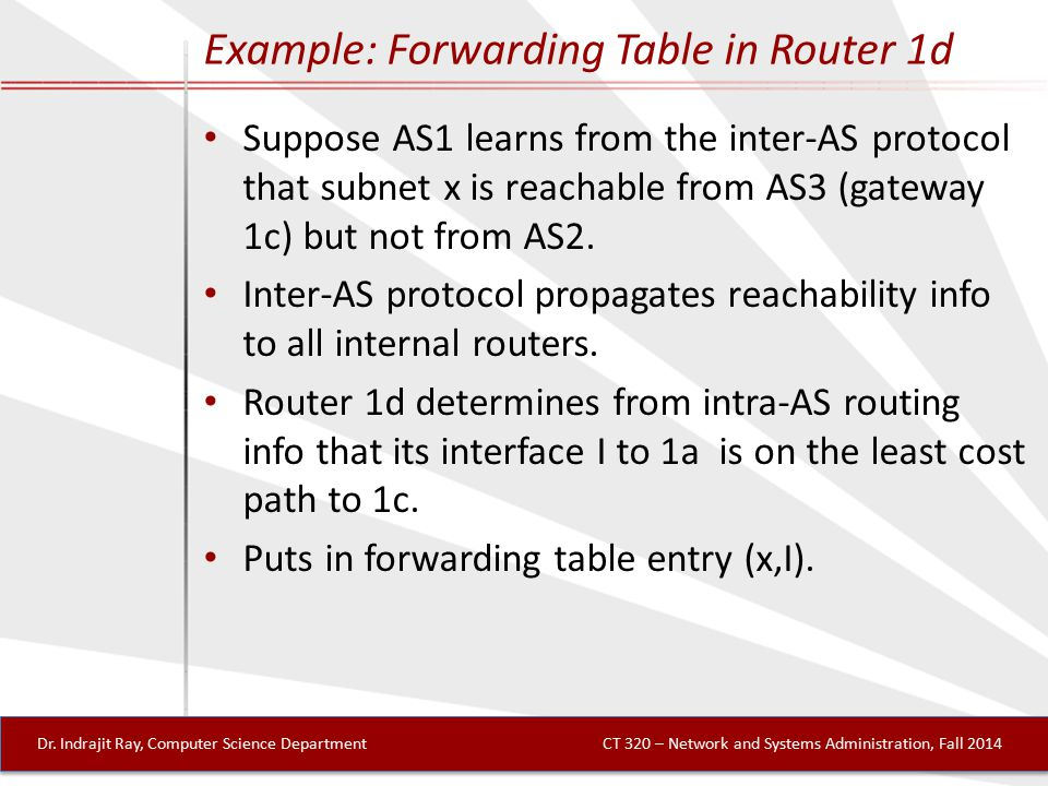 Example: Forwarding Table in Router 1d Suppose AS1 learns from the inter-AS protocol that subnet x is reachable from AS3 (gateway 1c) but not from AS2.