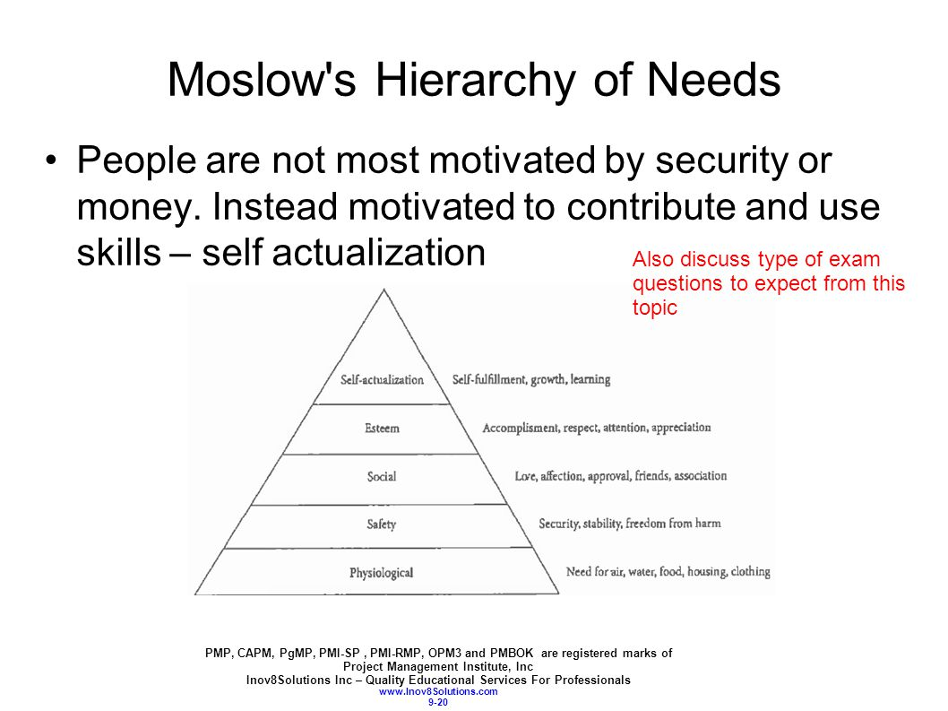 PMP, CAPM, PgMP, PMI-SP, PMI-RMP, OPM3 and PMBOK are registered marks of Project Management Institute, Inc Inov8Solutions Inc – Quality Educational Services For Professionals www.Inov8Solutions.com 9-20 Moslow s Hierarchy of Needs People are not most motivated by security or money.