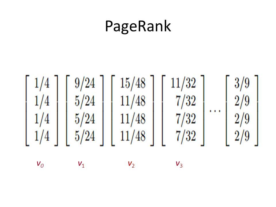 PageRank v0v0 v1v1 v2v2 v3v3