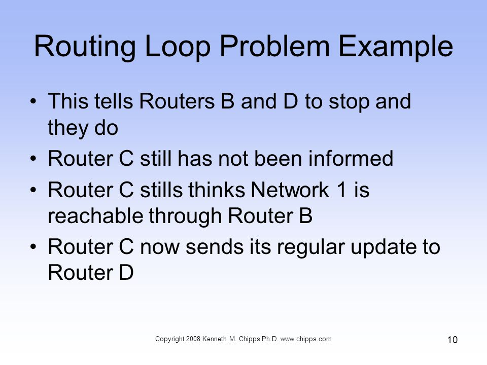 Copyright 2008 Kenneth M. Chipps Ph.D. www.chipps.com 10 Routing Loop Problem Example This tells Routers B and D to stop and they do Router C still ha