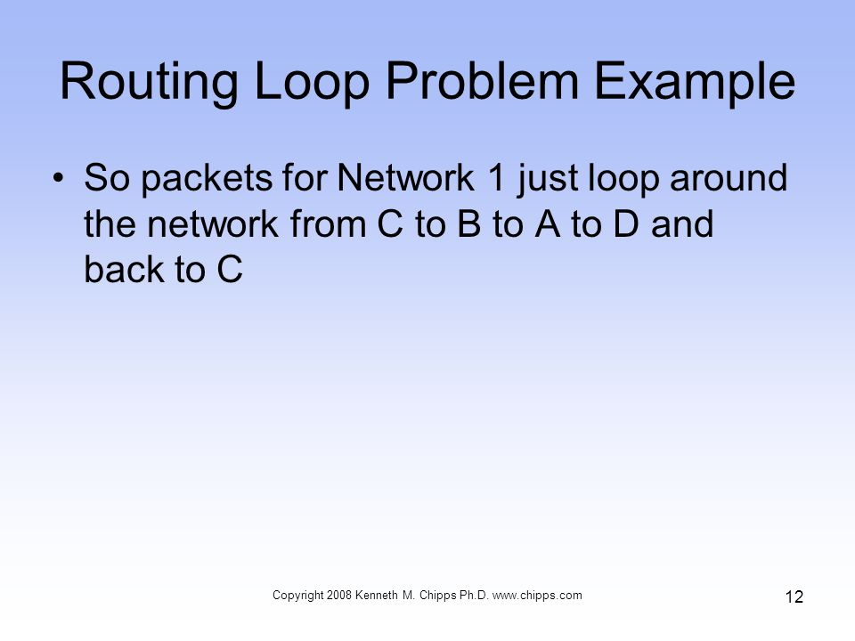 Routing Loop Problem Example So packets for Network 1 just loop around the network from C to B to A to D and back to C Copyright 2008 Kenneth M. Chipp
