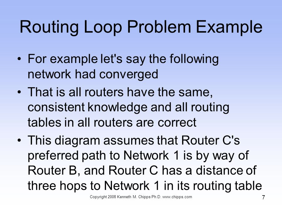 Copyright 2008 Kenneth M. Chipps Ph.D. www.chipps.com 8 Routing Loop Problem Example