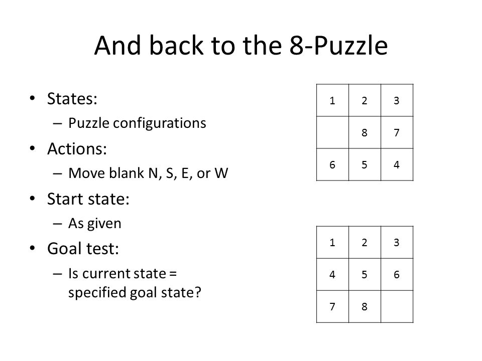 And back to the 8-Puzzle States: – Puzzle configurations Actions: – Move blank N, S, E, or W Start state: – As given Goal test: – Is current state = s