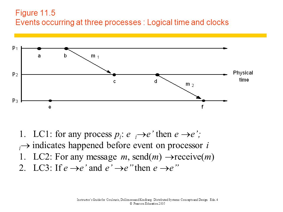 Exercises zExercise problems 11.9 to 11.16 zExercise problems 11.1 to 11.8 are also important, though trivial.