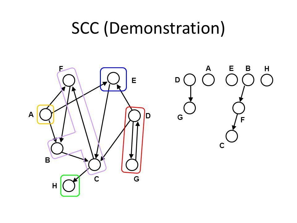SCC (Demonstration) D G AEB F C H A F B C D G H E