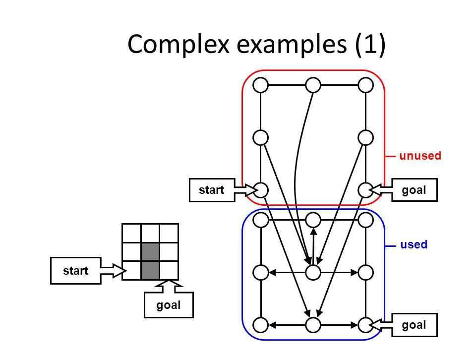 Complex examples (1) start goal unused used start goal