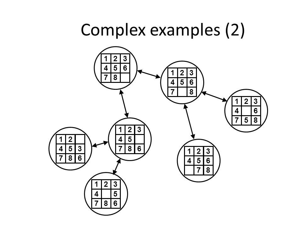 Complex examples (2) 123 456 78 123 456 78 123 45 786 123 46 758 123 456 78 12 453 786 123 45 786
