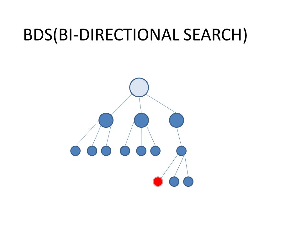 BDS(BI-DIRECTIONAL SEARCH)