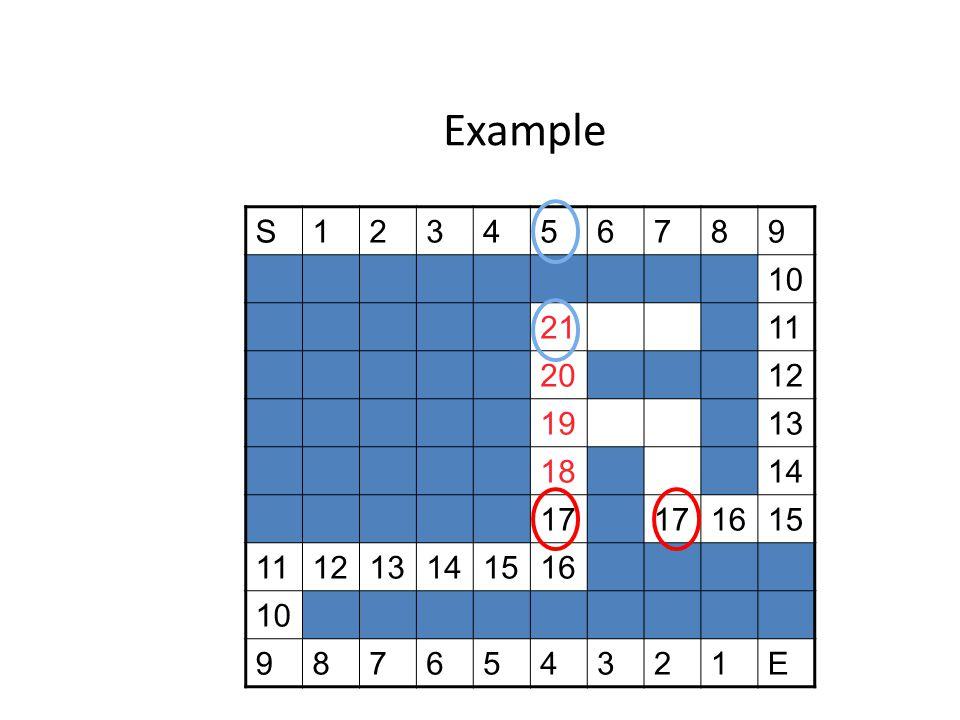 Example S123456789 10 2111 2012 1913 1814 17 1615 111213141516 10 987654321E