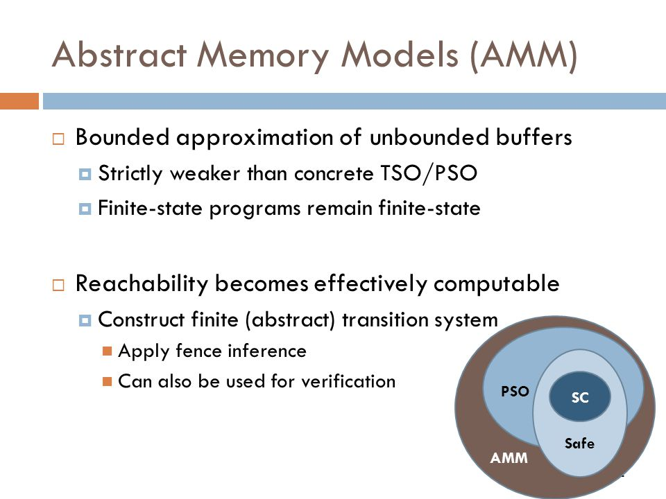 Abstract Memory Models (AMM) 12  Bounded approximation of unbounded buffers  Strictly weaker than concrete TSO/PSO  Finite-state programs remain finite-state  Reachability becomes effectively computable  Construct finite (abstract) transition system Apply fence inference Can also be used for verification Safe SC PSO AMM
