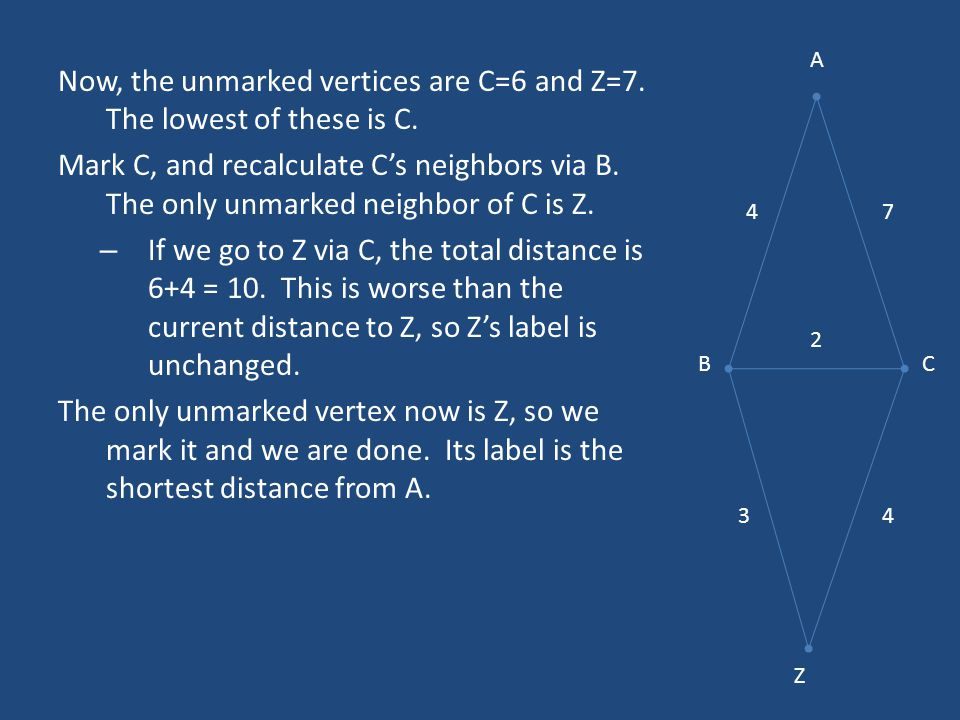 Now, the unmarked vertices are C=6 and Z=7. The lowest of these is C.
