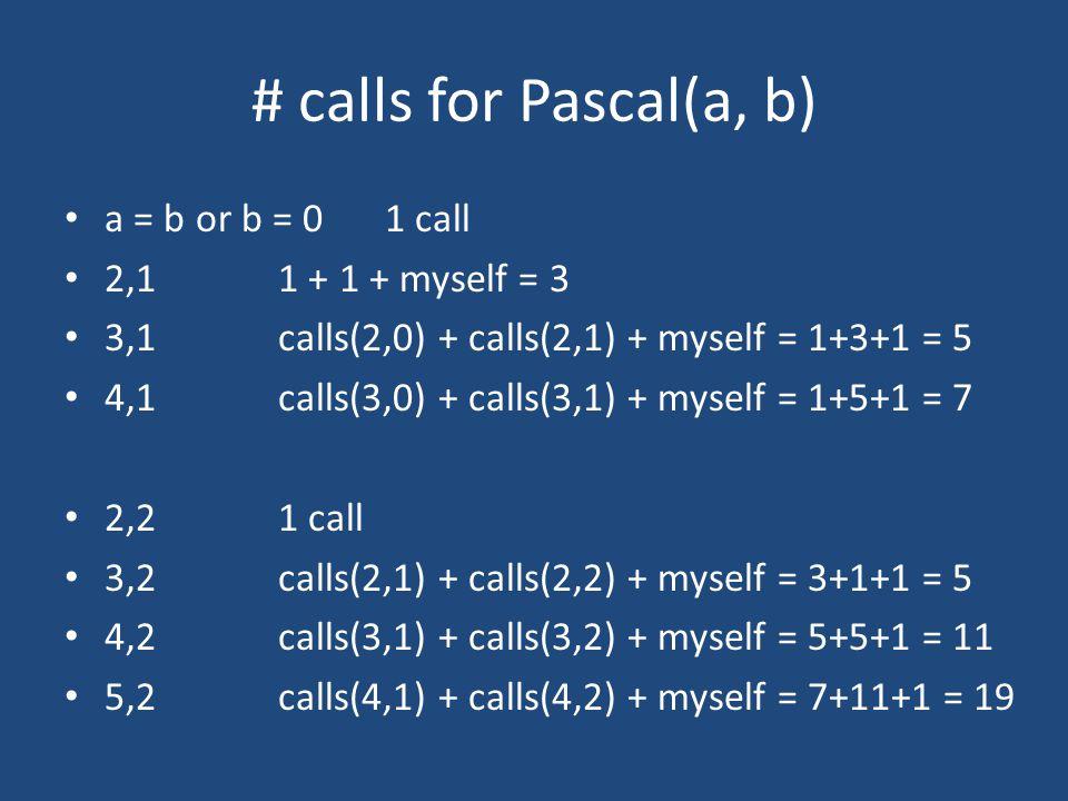 # calls for Pascal(a, b) a = b or b = 0 1 call 2,11 + 1 + myself = 3 3,1calls(2,0) + calls(2,1) + myself = 1+3+1 = 5 4,1calls(3,0) + calls(3,1) + myself = 1+5+1 = 7 2,21 call 3,2calls(2,1) + calls(2,2) + myself = 3+1+1 = 5 4,2calls(3,1) + calls(3,2) + myself = 5+5+1 = 11 5,2calls(4,1) + calls(4,2) + myself = 7+11+1 = 19