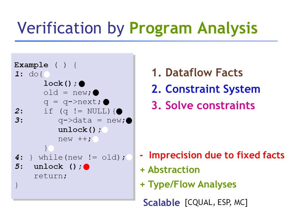 Verification by Program Analysis 1. Dataflow Facts 2. Constraint System 3. Solve constraints Example ( ) { 1: do{ lock(); old = new; q = q->next; 2: i
